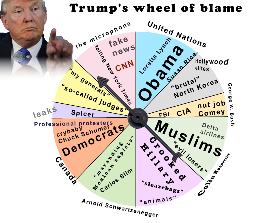 trump-wheel-revisedcopy