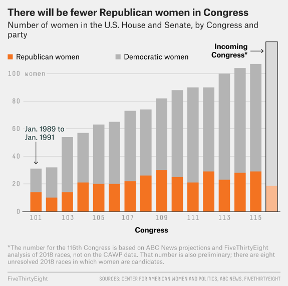 conroy-GOP-WOMEN-1